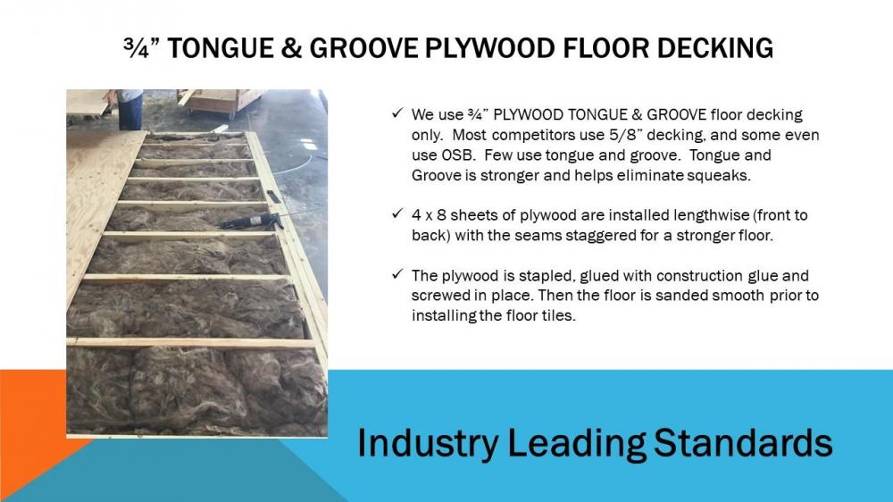 "3/4"" Tongue & Groove Plywood Floor Decking"